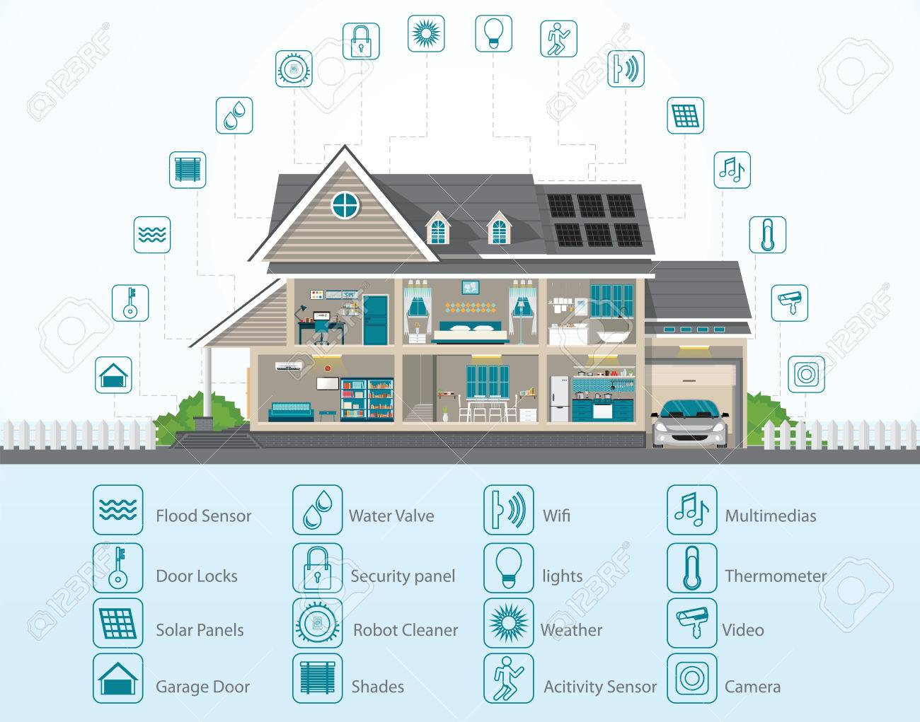 Infographic Of Smart Home Technology Conceptual System, Detailed ...