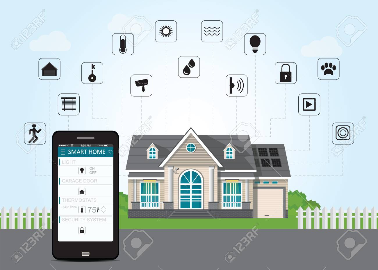 Smart Home With Smart Phone Technology Conceptual System With ...