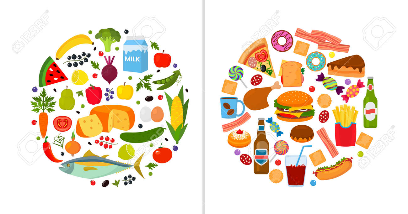 good and bad food. vegetables, fruits, milk, fish and unhealthy fast food hamburger, soda, chicken fries, cake and candy. concept of choice and lifestyle. vector illustration - 164334721