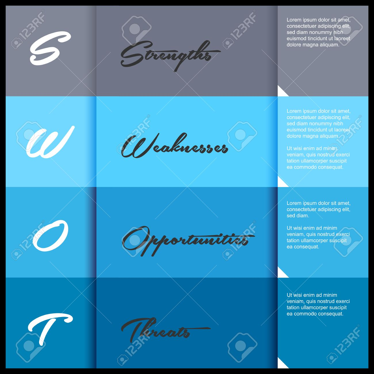 swot strengths weaknesses opportunities threats business swot strengths weaknesses opportunities threats business strategy mind map concept for presentations stock