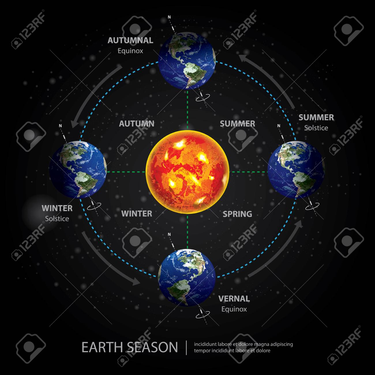 Earth changing season vector illustration royalty free cliparts earth changing season vector illustration stock vector 89990751 pooptronica Images