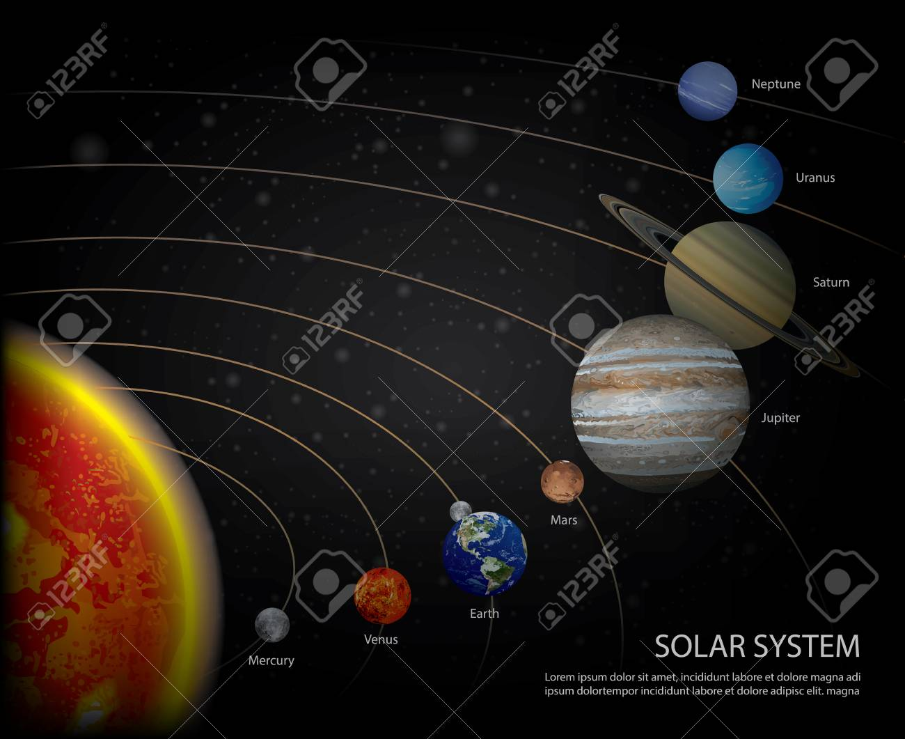 Solar System of our Planets Vector Illustration - 120411844