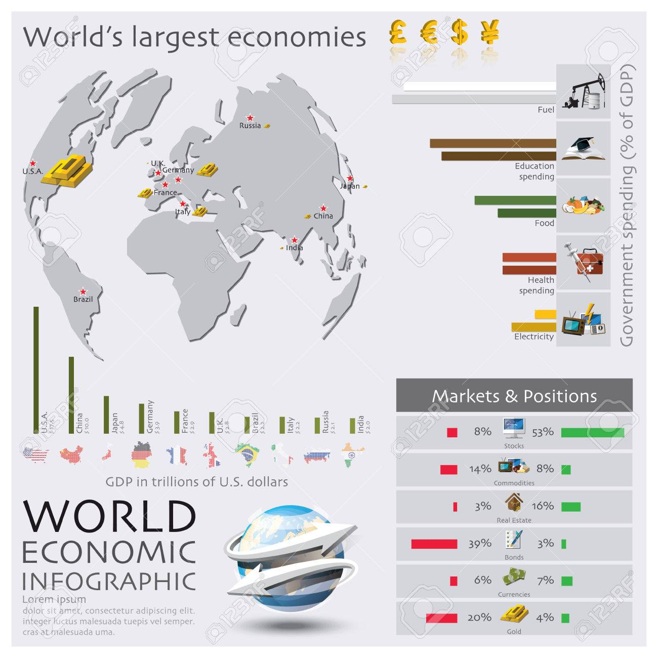 Map of the world economic infographic design template royalty free map of the world economic infographic design template stock vector 32384533 gumiabroncs Images