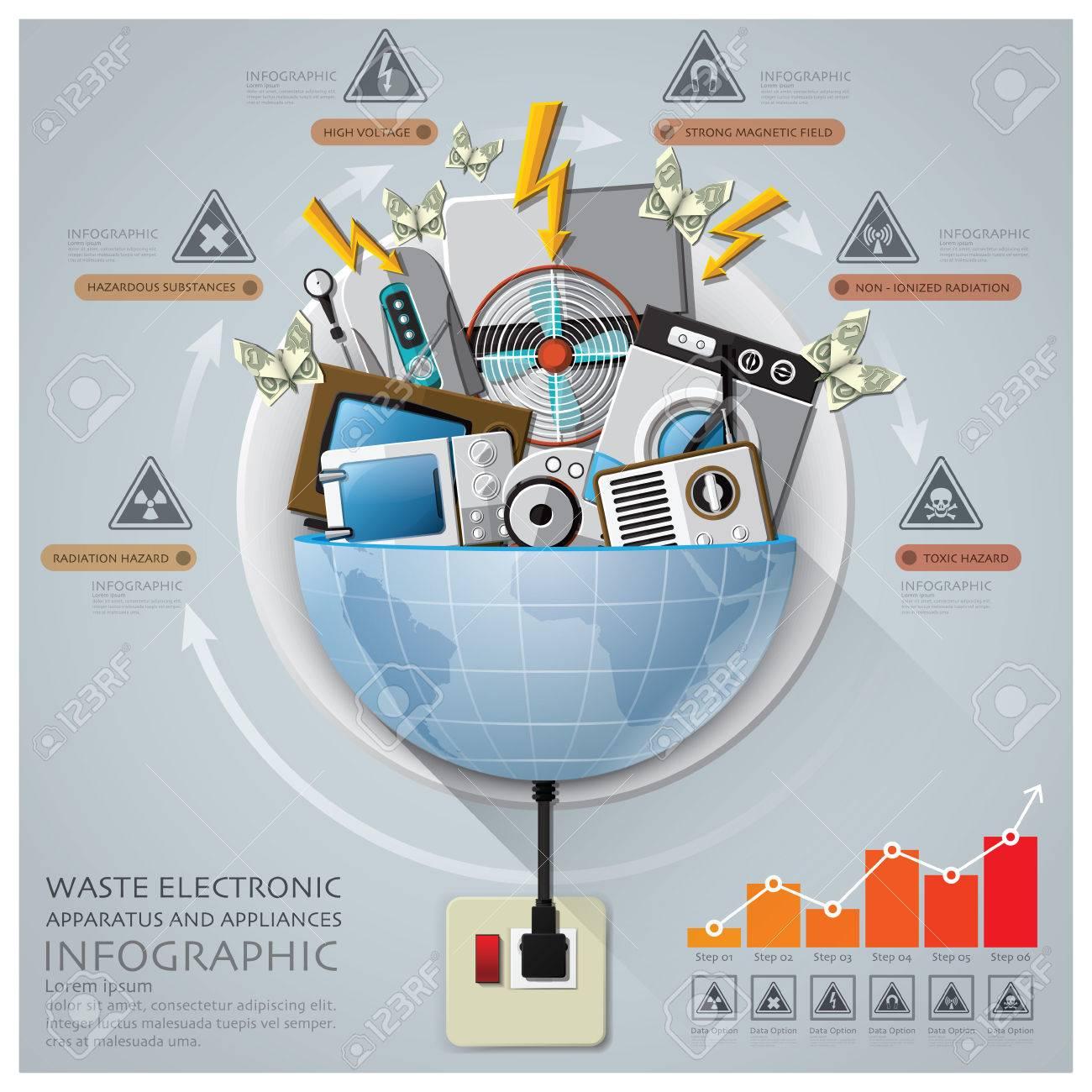 Atemberaubend Elektronisches Ikt Diagramm Ideen - Elektrische ...