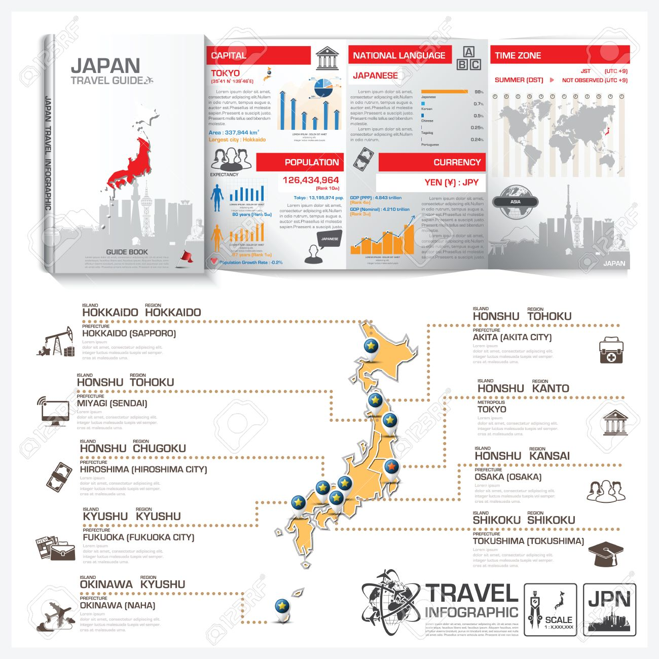 Japan Travel Guide Book Business Infographic With Map Vector - Japan map travel guide