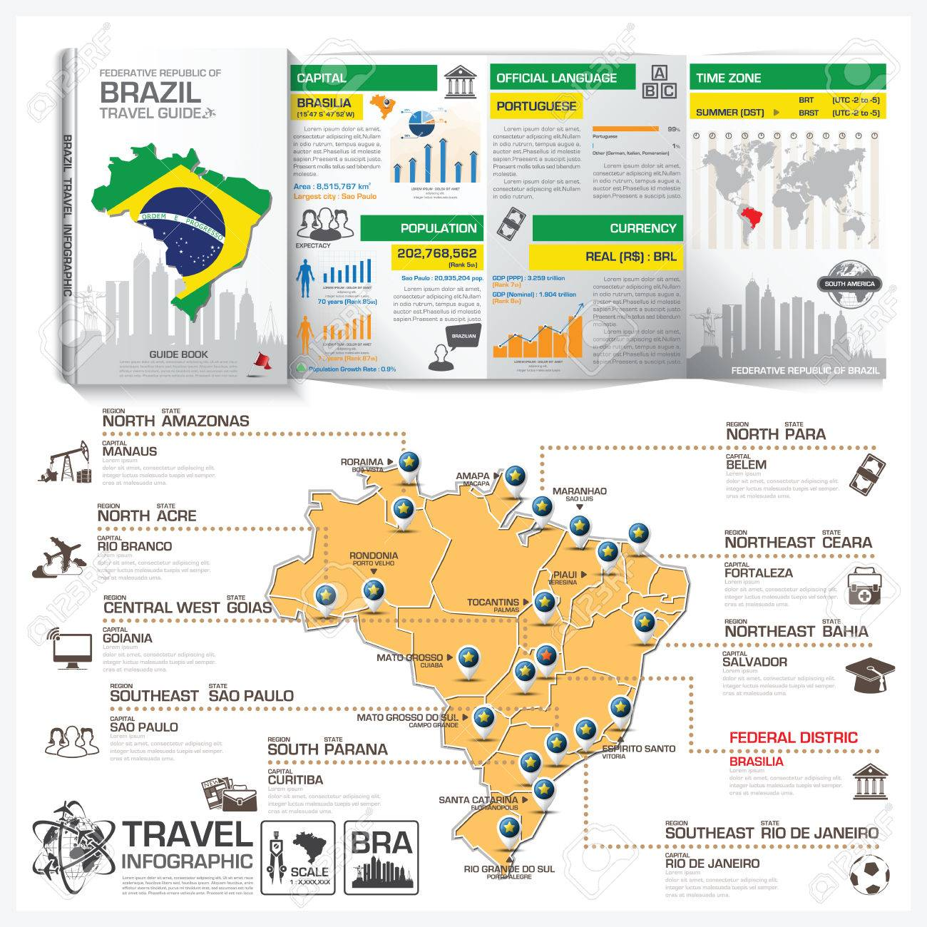 federative republic of brazil travel guide book business infographic