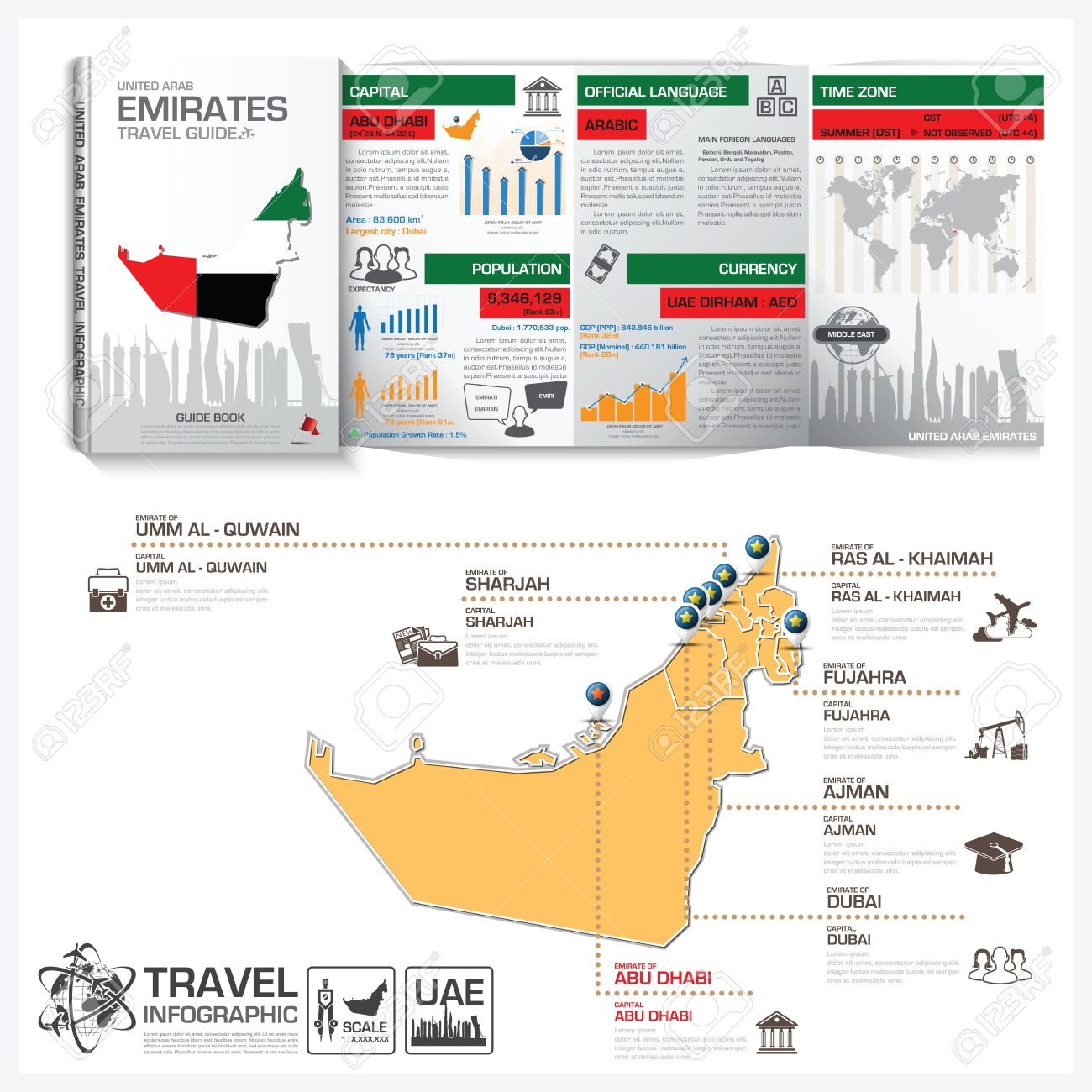 united arab emirates travel guide book business infographic with