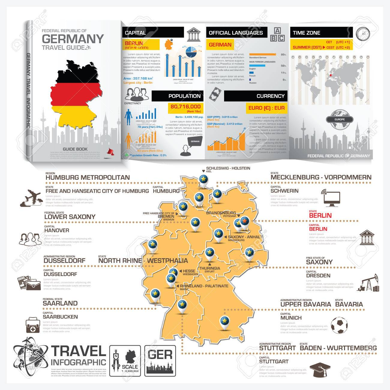 federal republic of germany travel guide book business infographic
