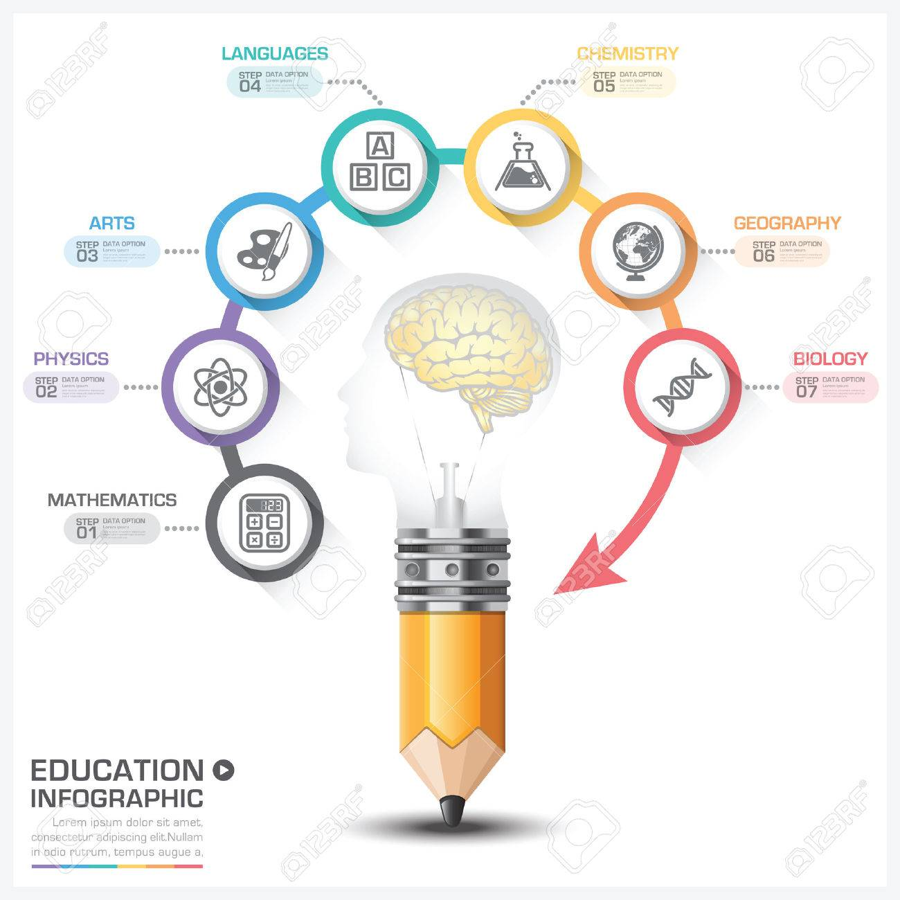 Education and learning with head bulb round subject step infographic education and learning with head bulb round subject step infographic diagram vector design template imagens ccuart Images