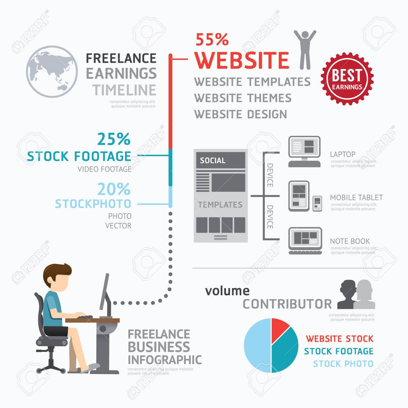 Infografía Freelance Negocio Plantilla De Ingresos Design.route Al ...