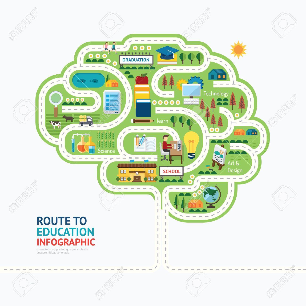 Infographic education human brain shape template design.learn concept vector illustration / graphic or web design layout. Standard-Bild - 39813056