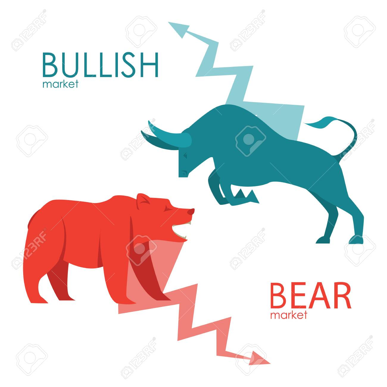 Bearish and bullish market investment definition investopedia
