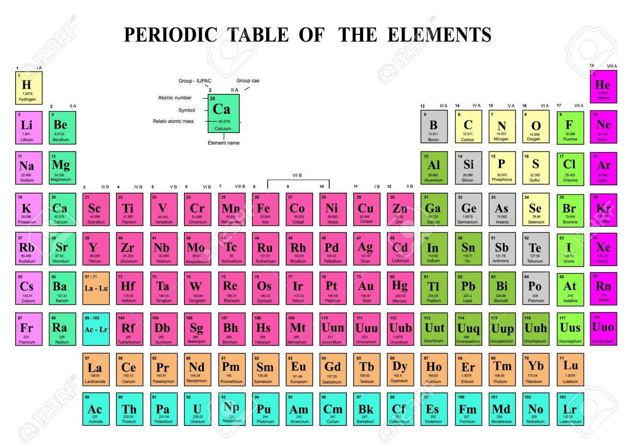 Periodic table uuu images periodic table images periodic table uuu images periodic table images periodic table uuu images periodic table images periodic table gamestrikefo Images