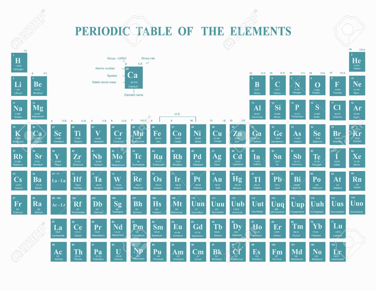 Periodic table of the elements on blue background royalty free periodic table of the elements on blue background stock vector 42570756 urtaz Choice Image