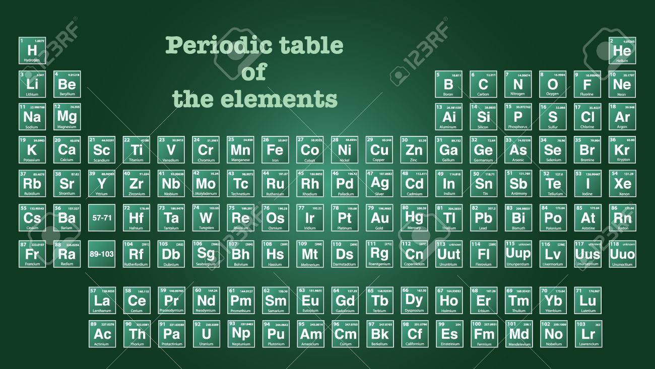 Periodic table list of elements in alphabetical order gallery periodic table list of elements in alphabetical order image periodic table of elements alphabetical order by gamestrikefo Choice Image