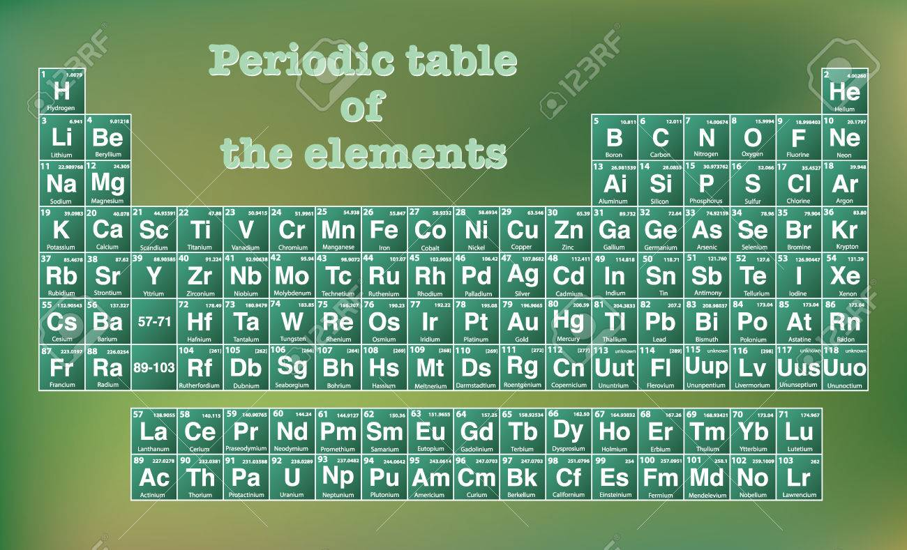 Periodic table of the elements with atomic number symbol and periodic table of the elements with atomic number symbol and weight vector illustrator eps urtaz Gallery