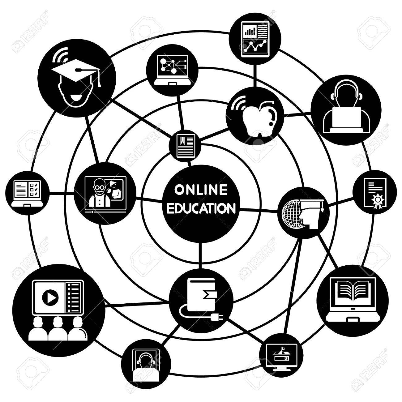 online education, connecting network diagram