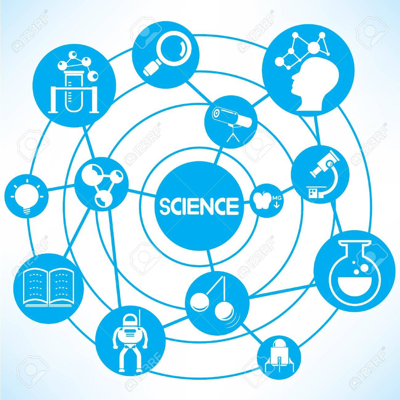 science and knowledge blue connecting network diagram royalty free Network Design Diagram Types science and knowledge blue connecting network diagram stock vector 28789366