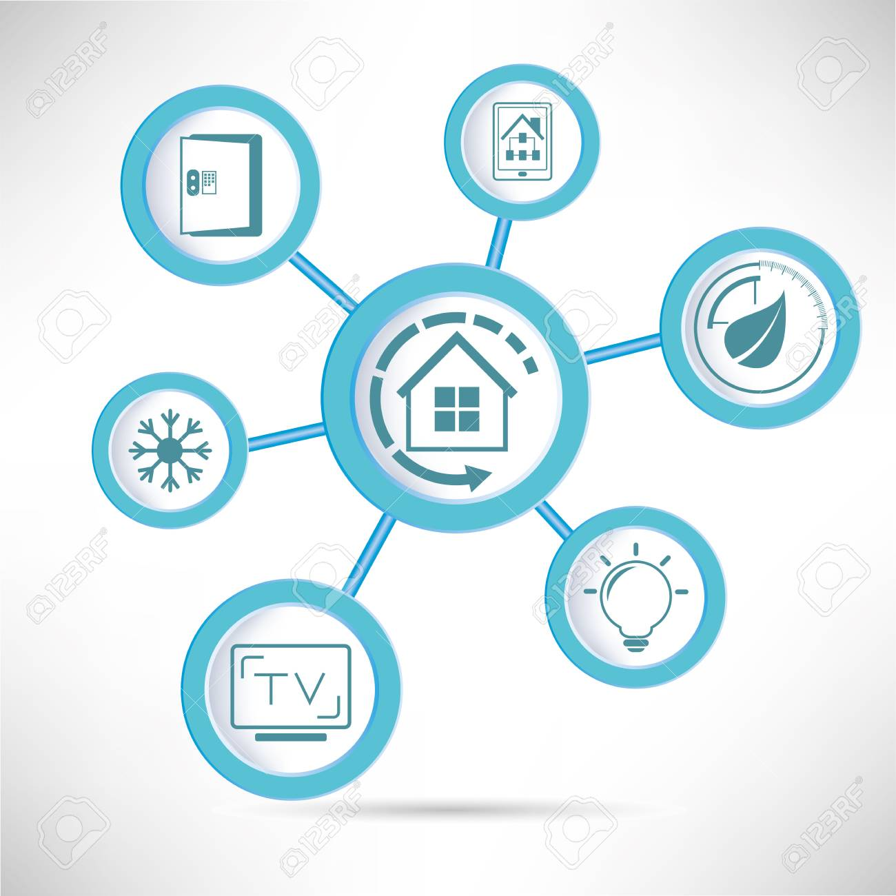 Smart Home, Home Automation Concept Diagram, Infographic Royalty ...