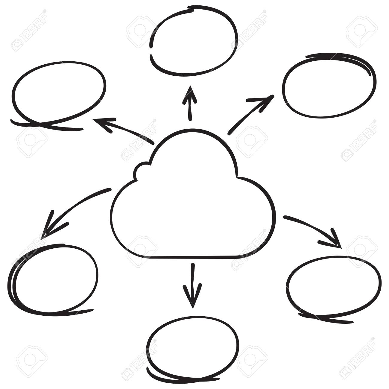 hand drawn cloud mind mapping diagram template