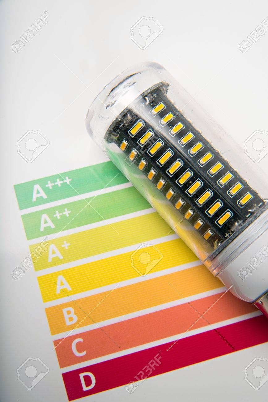 Sur Fond Led Avec D'efficacité Énergétique De Blanc Tableau Et Concept Notation Lampe ZuOXkiTP
