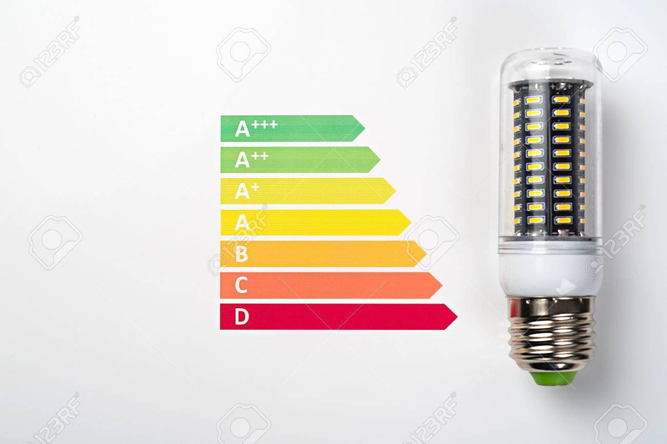 De Con Eficiencia Energética Sobre Lámpara Fondo Concepto Gráfico Blanco Clasificación Led Energía Y rCedxBo