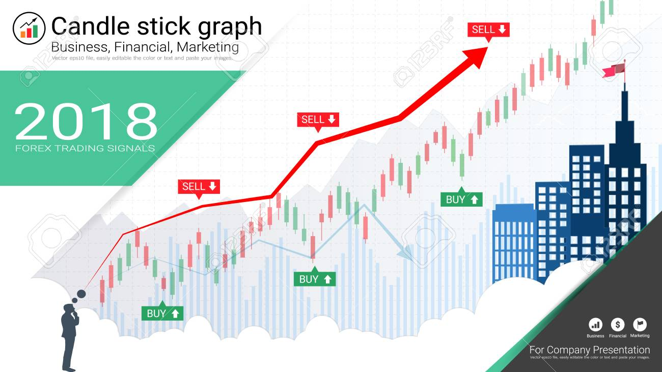 Candlestick and financial graph charts, Infographic presentations