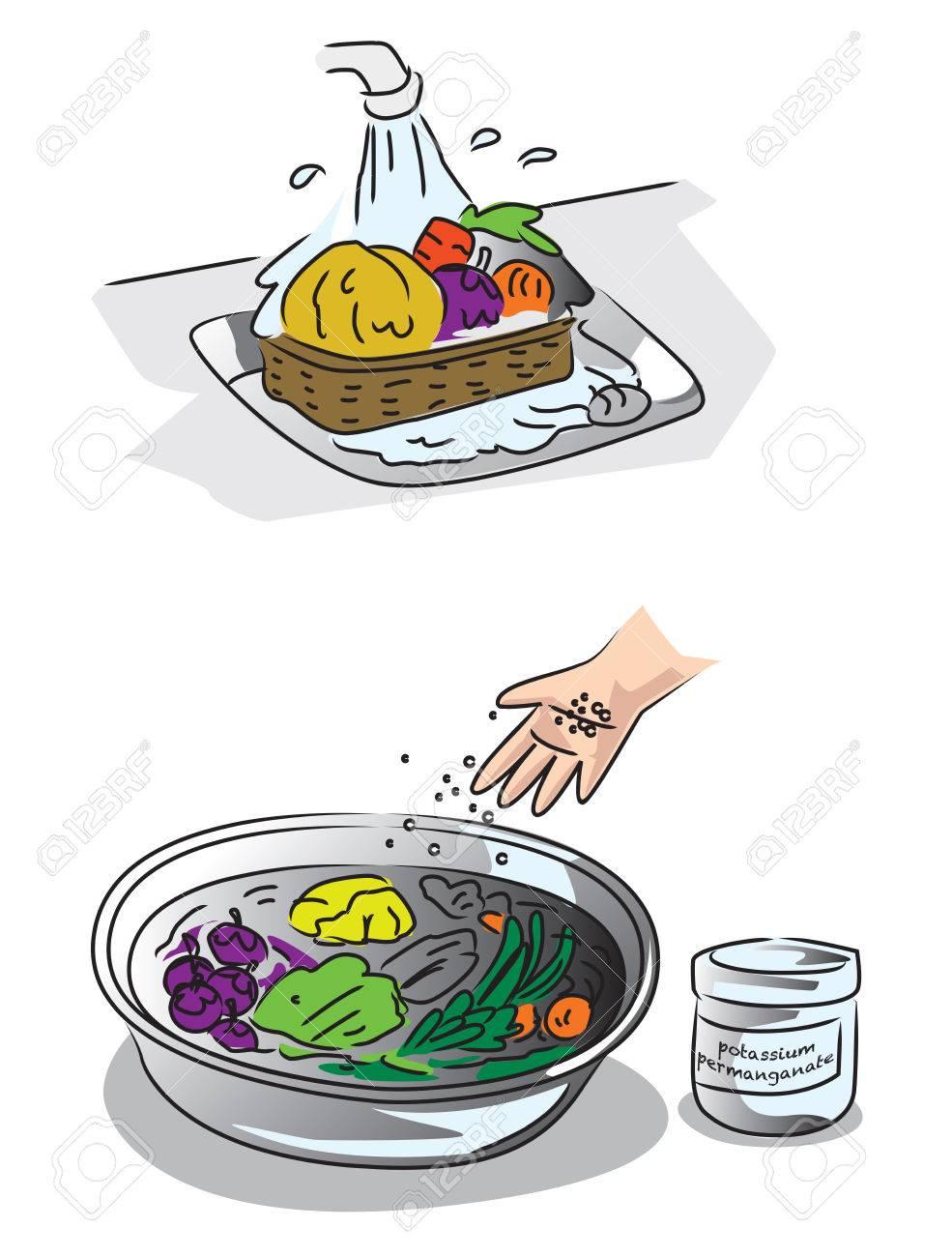 Reinigung von Obst und Gemüse