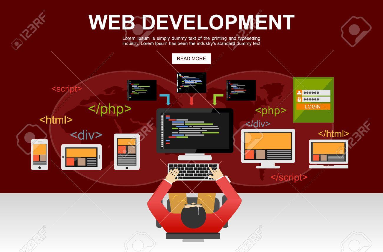 Free banner images for website - Web Development Illustration Flat Design Banner Illustration Of Web Development Concept Flat Design