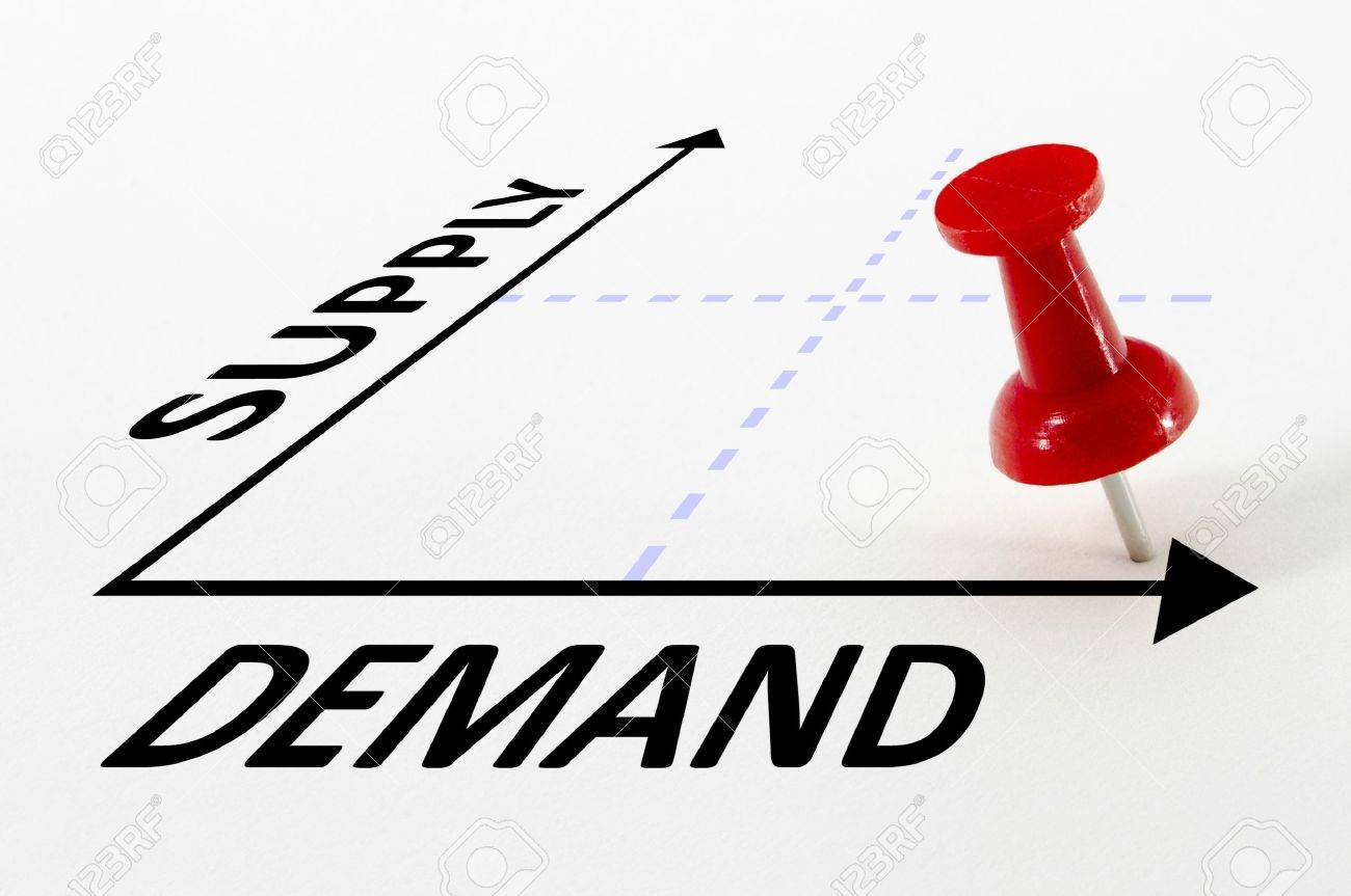 High Demand and Low Supply analysis concept on a graph with a red push pin Stock Photo - 10726631