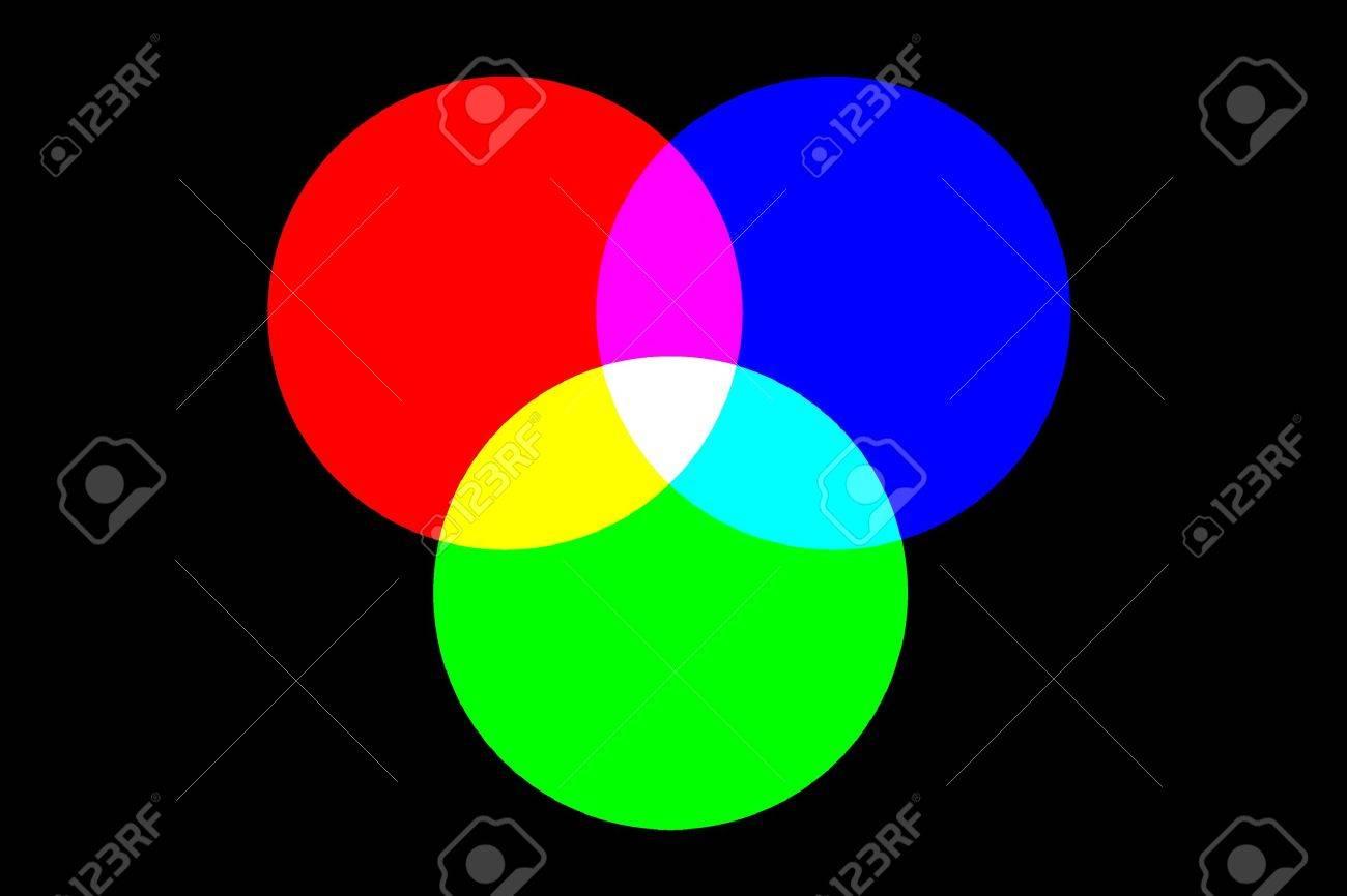 Mediante La Combinacion De Los Colores Aditivos Primarios Rojo - Colores-combinacion
