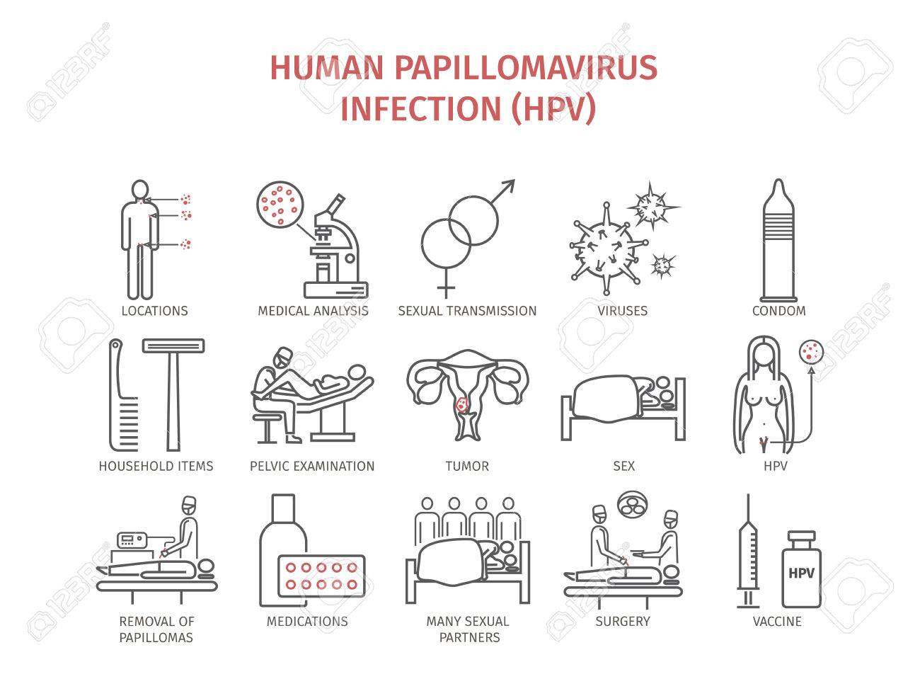 hpv bumps treatment