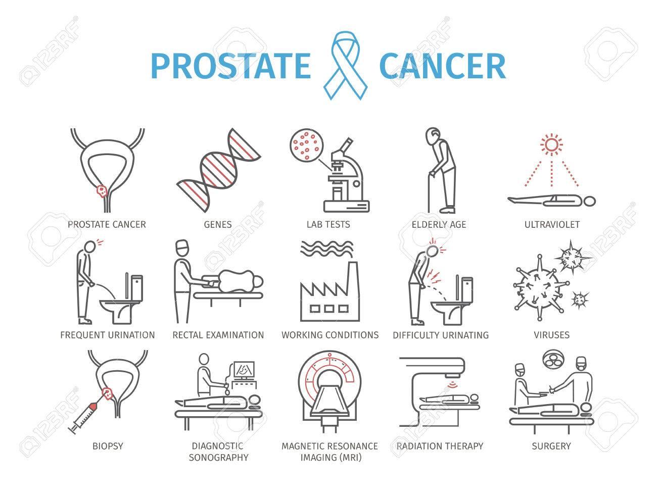 tratamiento del cancer de próstata