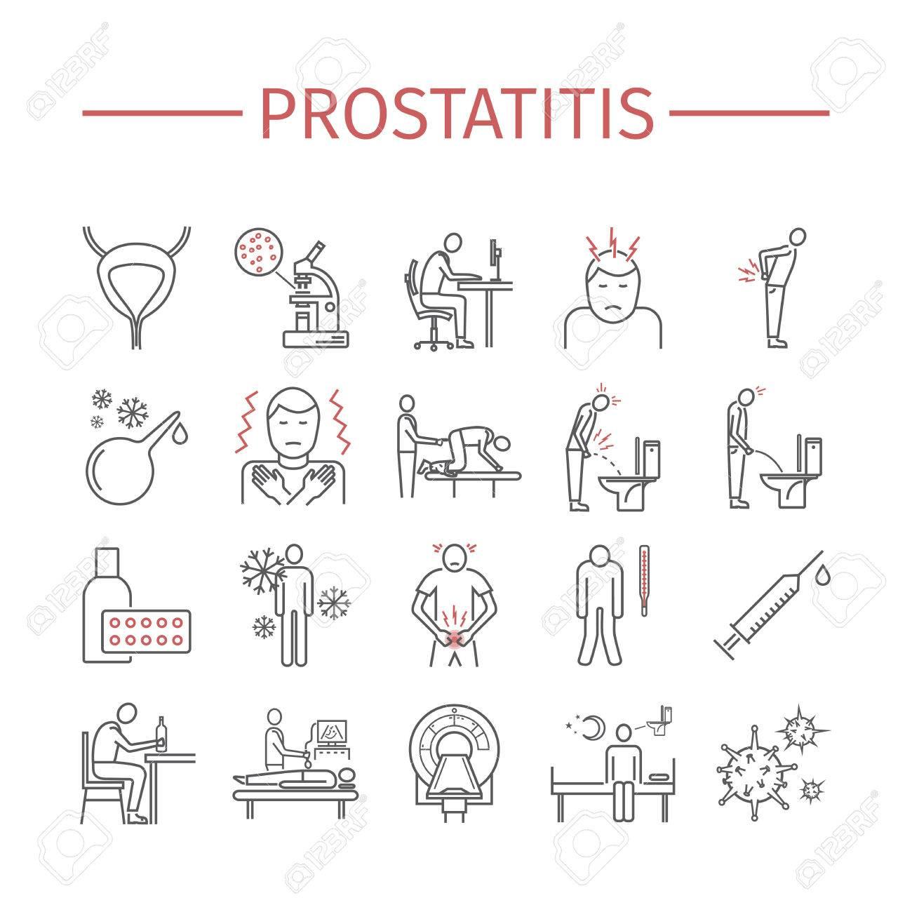 tipos de video de prueba de prostatitis