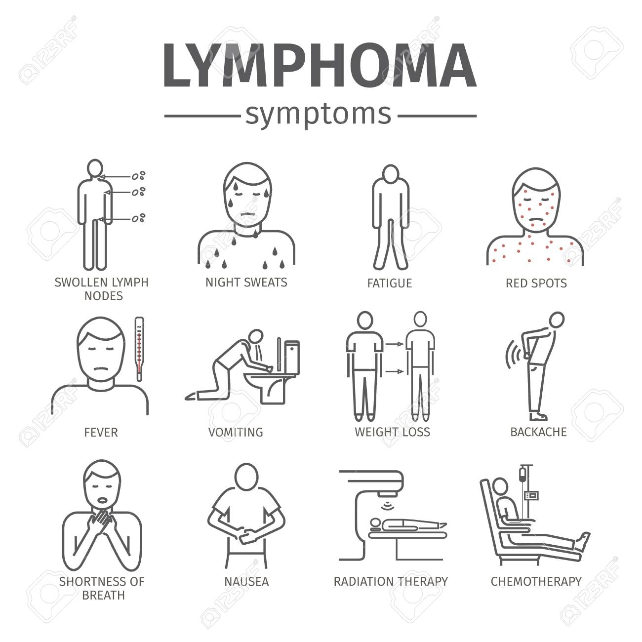 symptoms of lymphoma royalty free cliparts vectors and stock