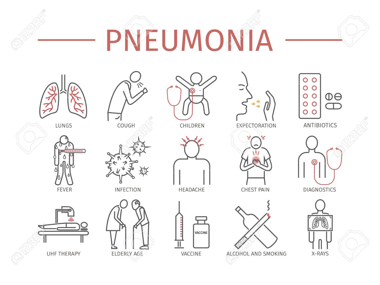 Pneumonia Symptoms and Causes recommendations