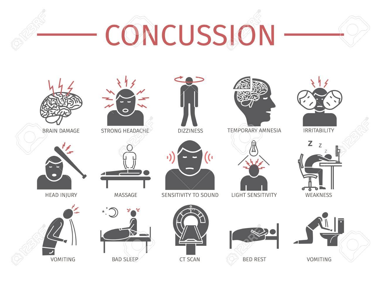 症状 脳震盪