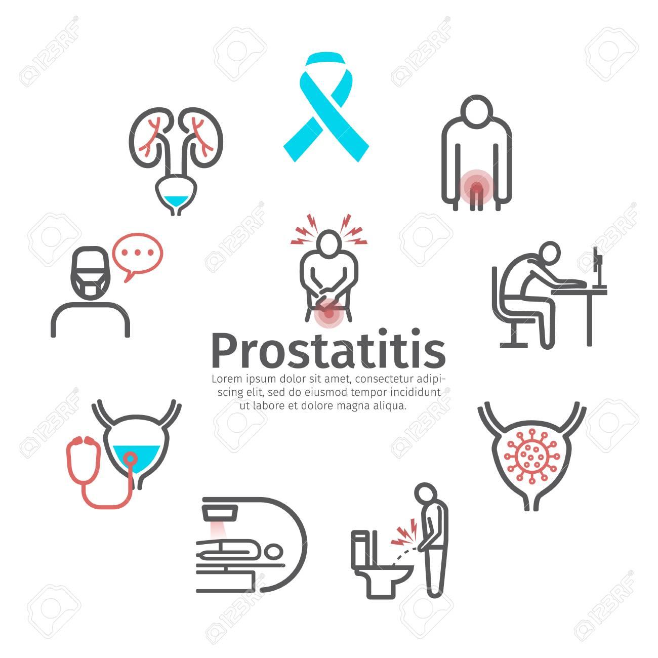 ITS vs dolor en la prostatitis