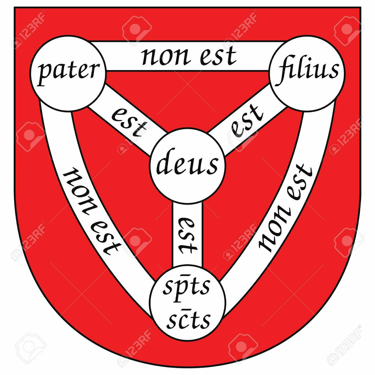 Religious sign christianity traditional western latin symbol traditional western latin symbol of the trinity shield of biocorpaavc Image collections