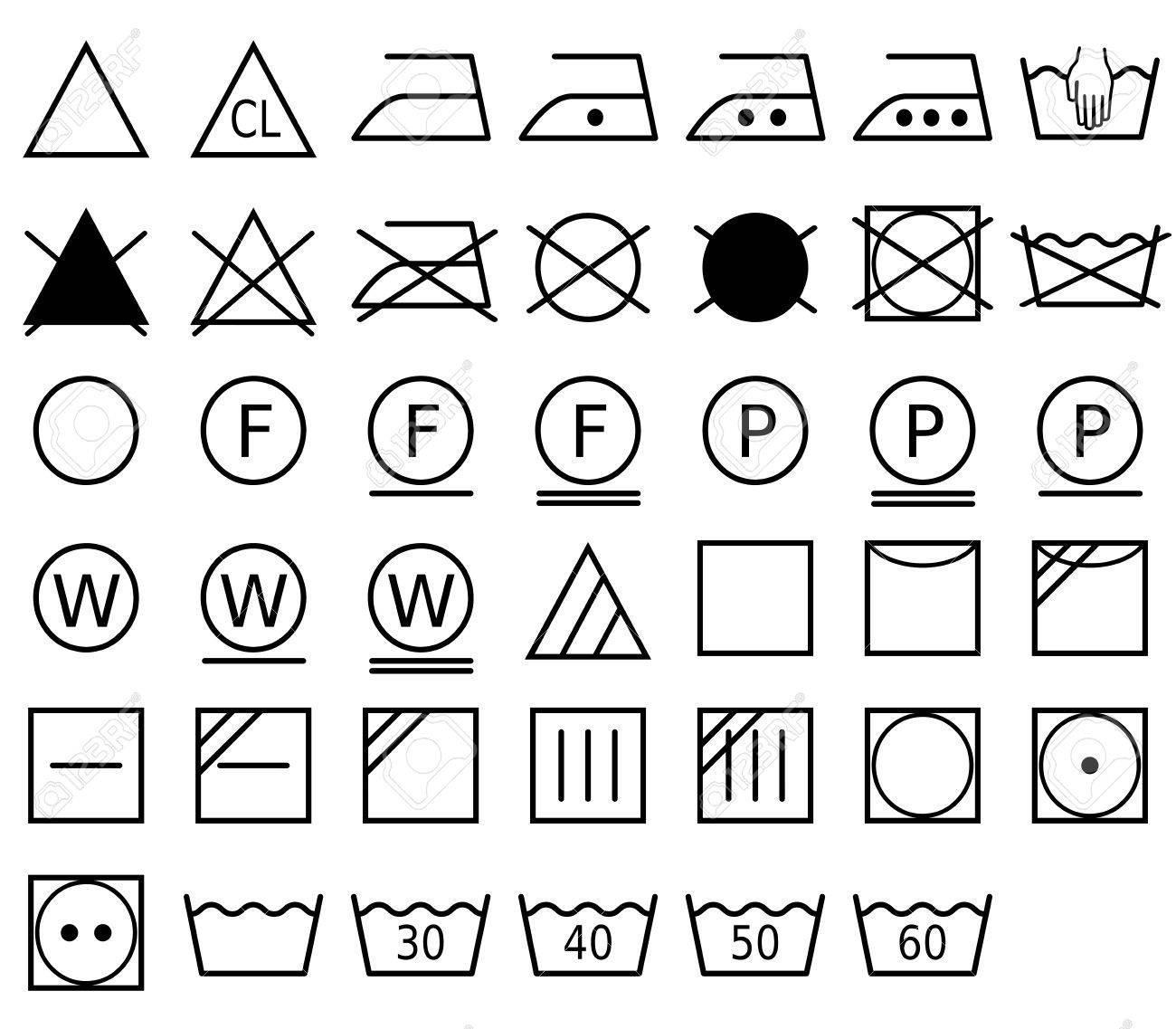 International Laundry Care Symbols Learn The International Laundry