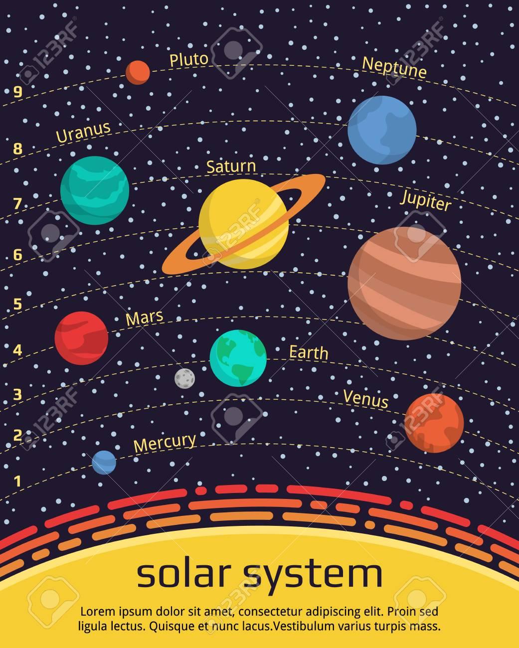 universo infográfico de nuestro sistema solar los nombres de los