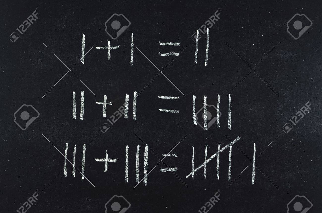 Simple Math Equation On Blackboard Stock Photo, Picture And Royalty ...