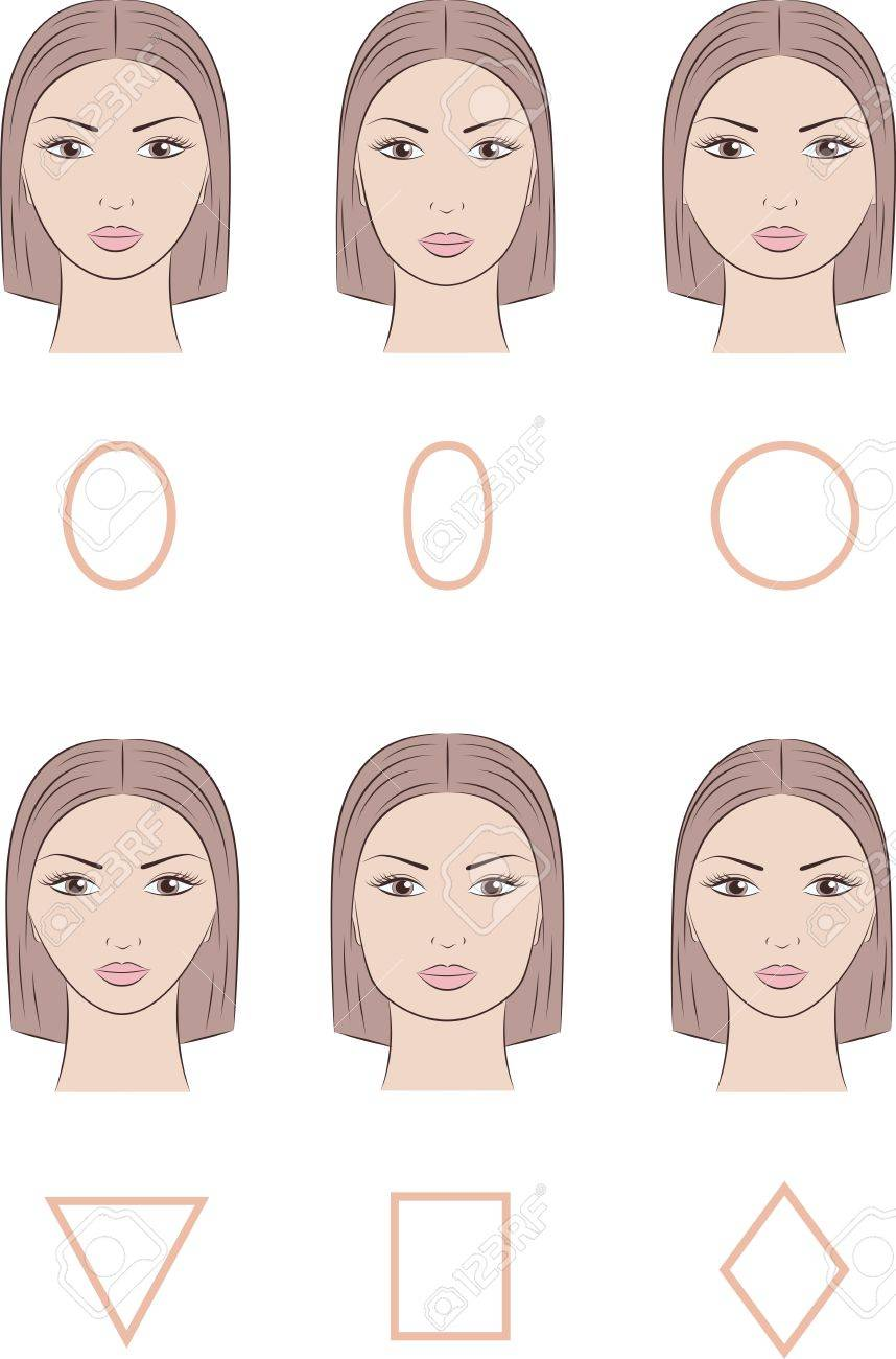 Strange Vector Illustration Of Womens Face Different Face Shapes Royalty Schematic Wiring Diagrams Amerangerunnerswayorg