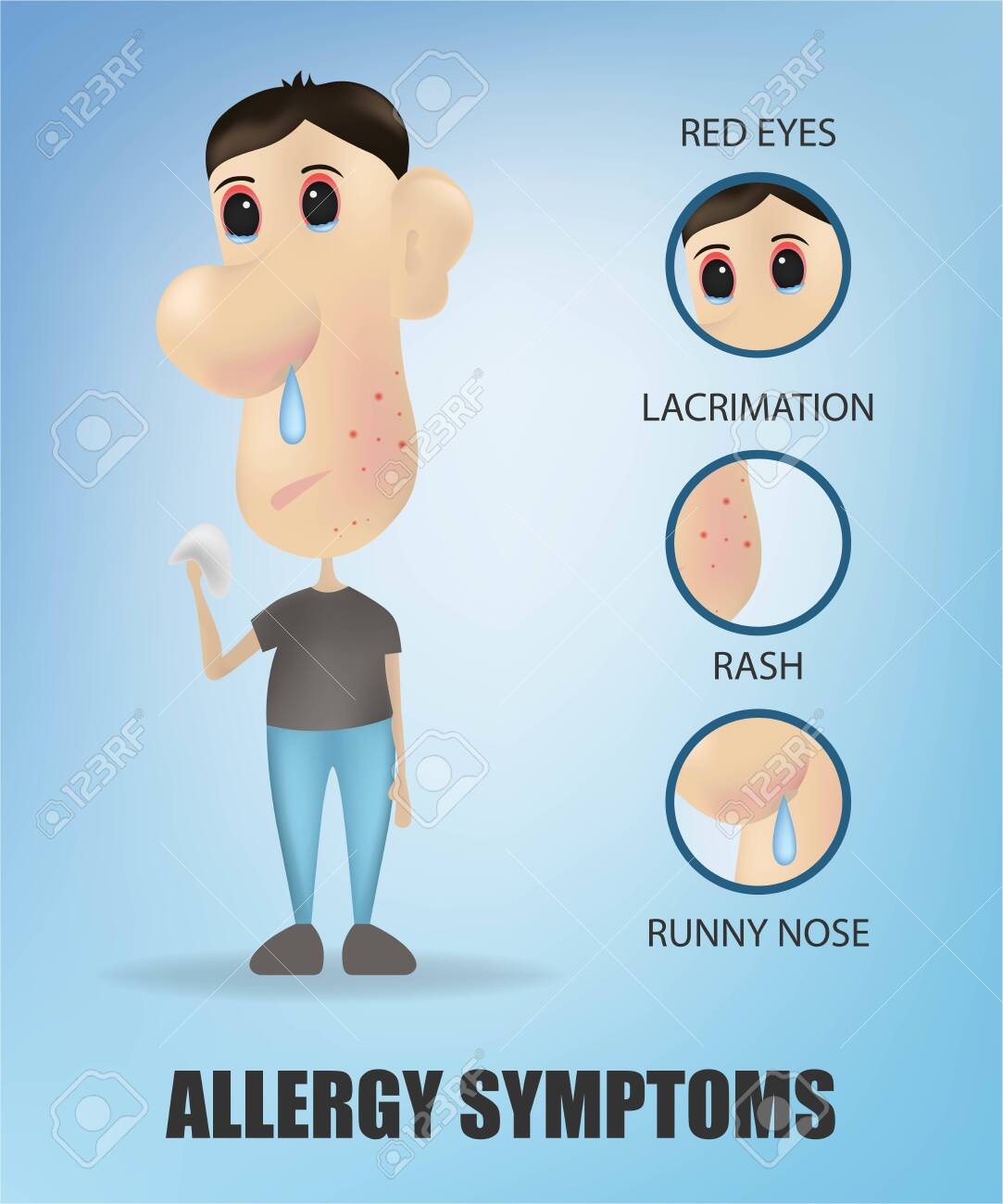 Allergy symptoms concept with cough sneeze itching skin rash