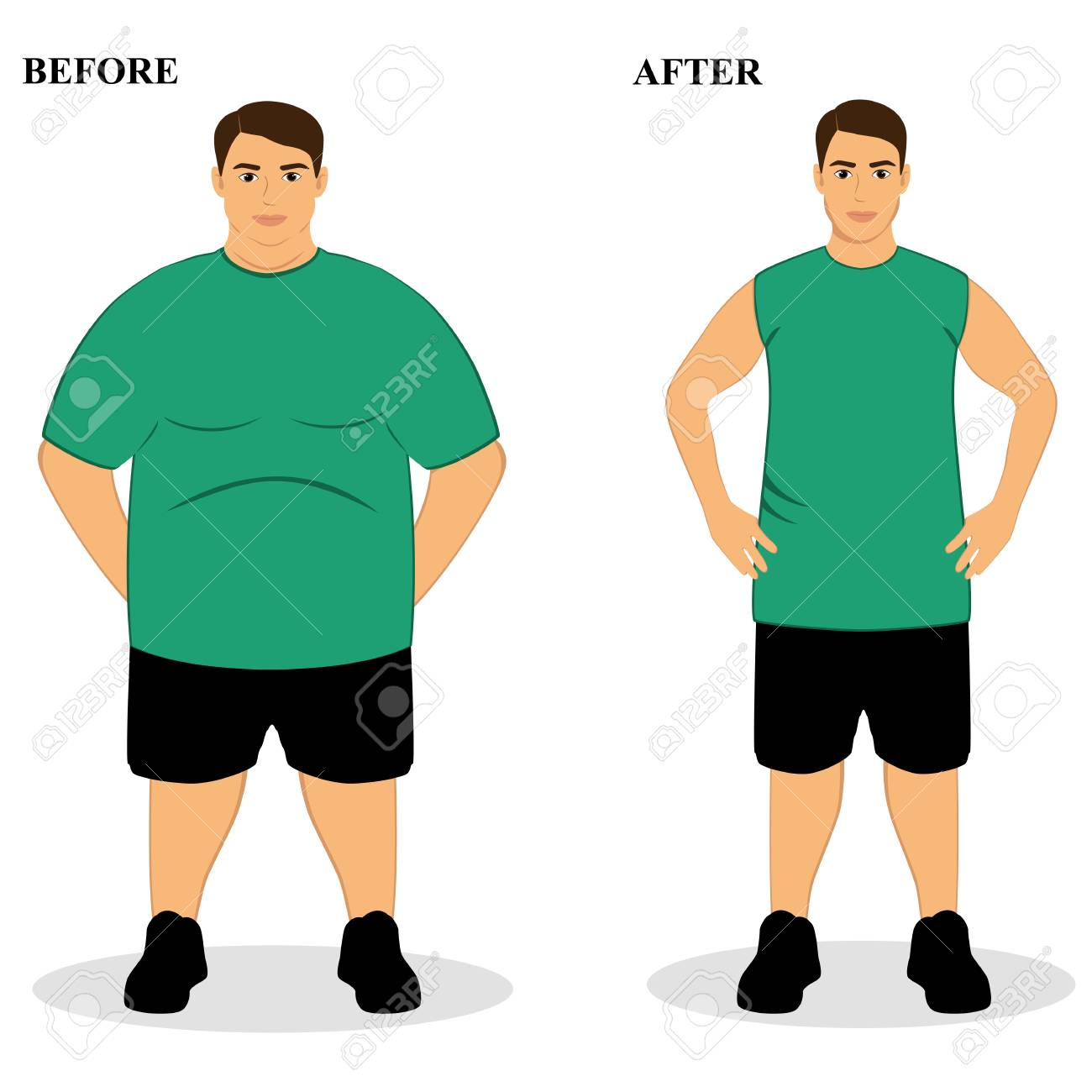 thin and fat obesity from fat to thin before and after healthy