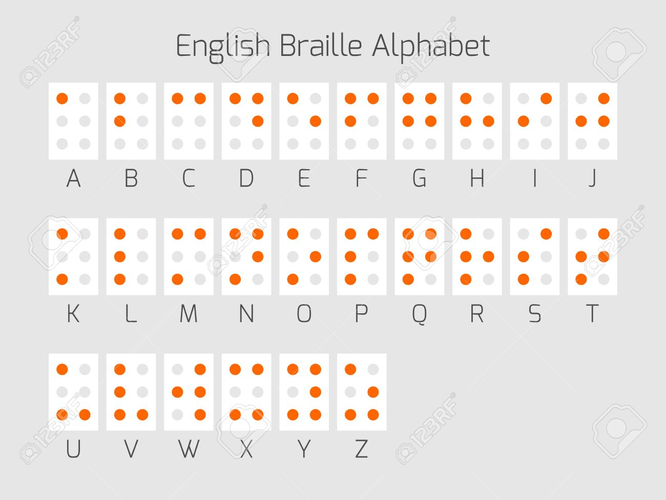 https://previews.123rf.com/images/pytyczech/pytyczech1602/pytyczech160200100/53888135-braille-alphabet-letters-braille-is-a-tactile-writing-system-used-by-people-who-are-blind-or-visuall.jpg