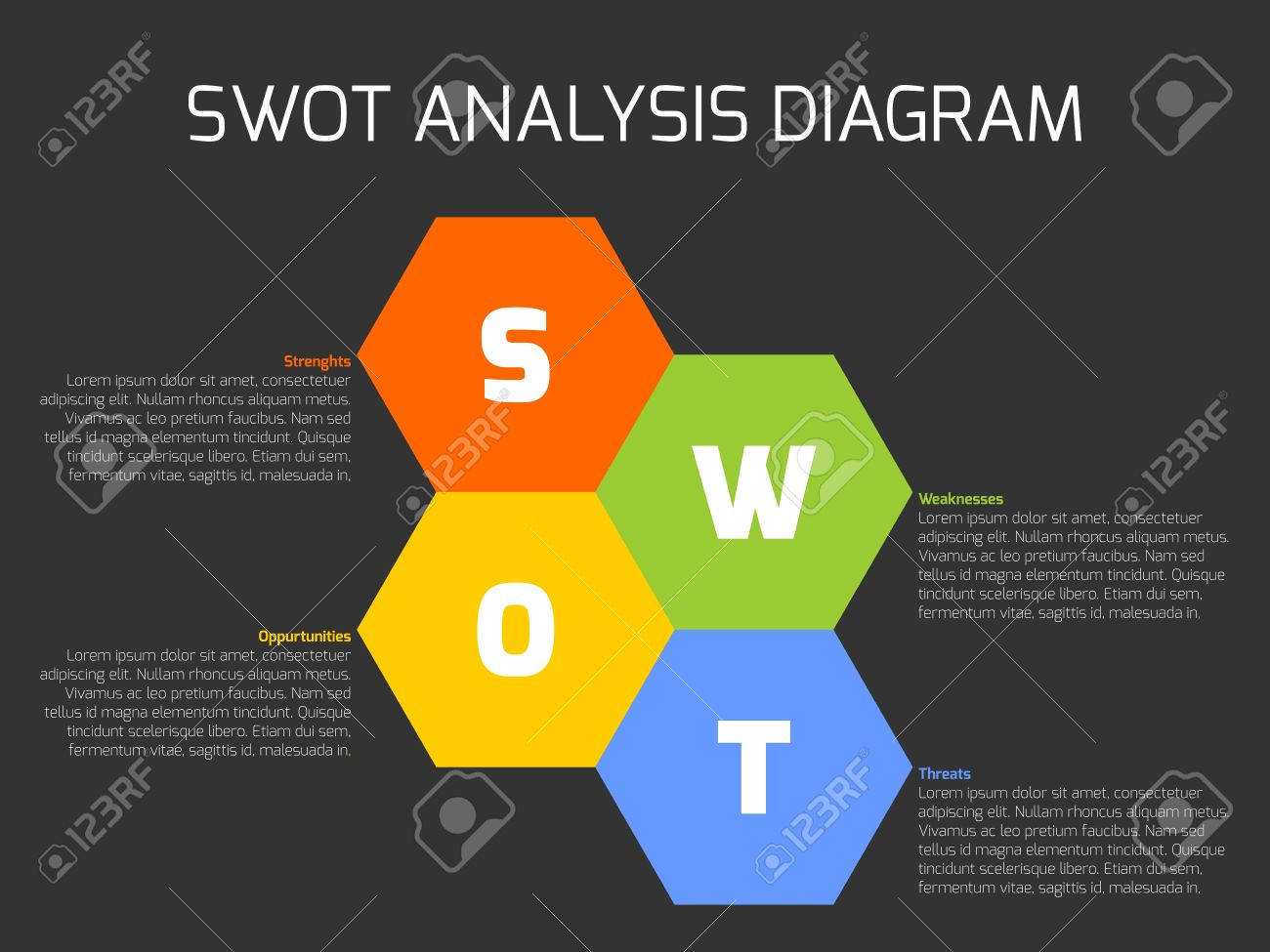 Swot business infographic diagram or swot matrix used to evaluate swot business infographic diagram or swot matrix used to evaluate the strengths weaknesses ccuart Choice Image