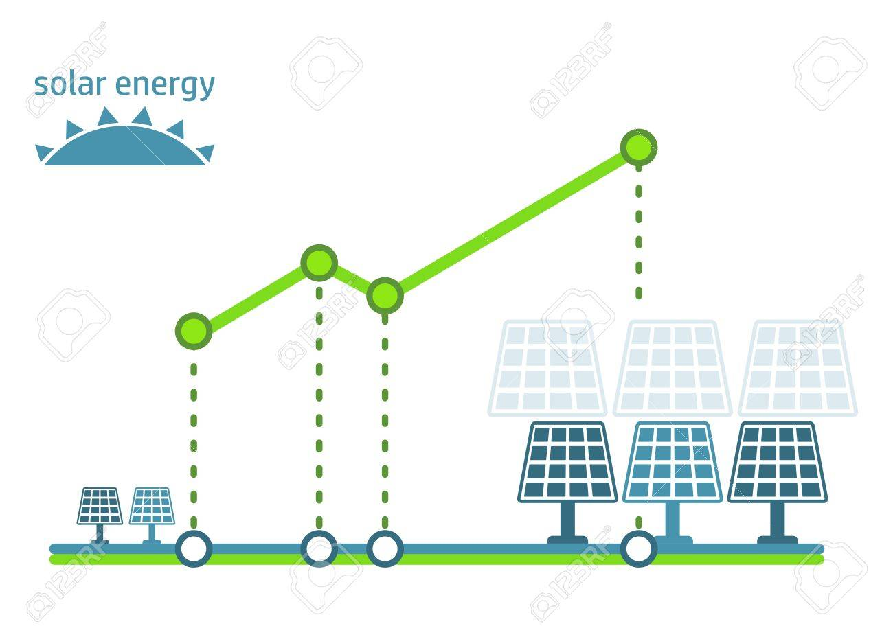 eco diagram  ecology , green with solar energy, wind energy and water energy  icons
