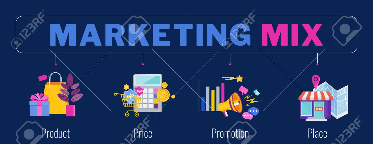 Four 4 PS marketing mix infographic flat vector illustration scheme. Strategy and management. Segmentation, target audience. Successful positioning of company in market. - 145517093