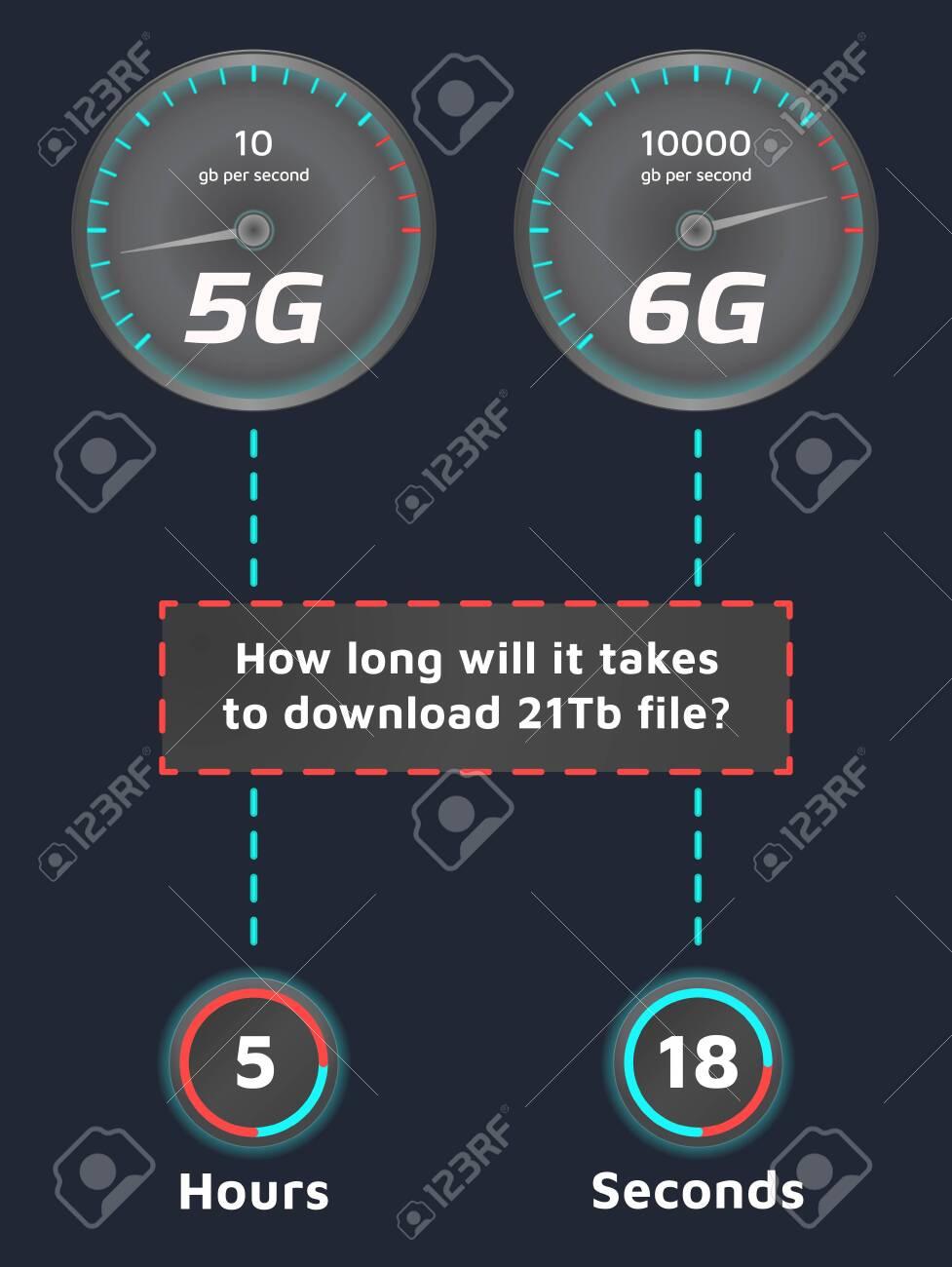 Imagini pentru 6G